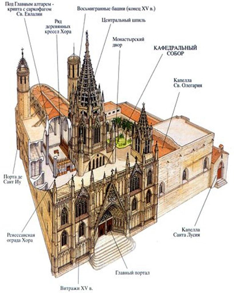 Барселона. Кафедральный собор Святого Креста и Святой Евлалии Аксонометрический разрез по комплексу.