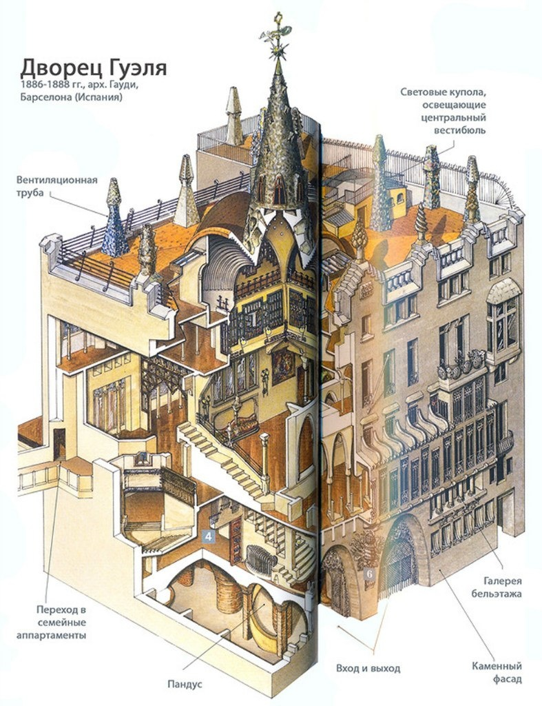 Барселона. Калье Ноу де ла Рамбла. Дворец Гуэля. Архитектор Антонио Гауди. 1885—1890 годы (Гауди 33 года). Дом в стиле каталонского модернизма является одной из ранних работ архитектора, ставшего после нее знаменитым.